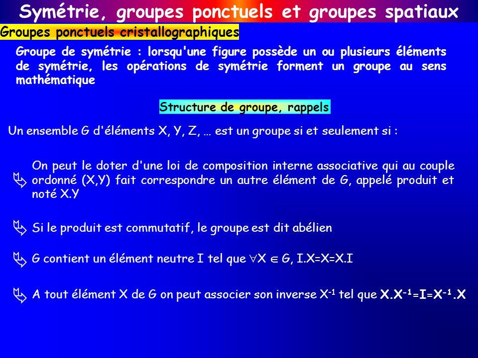 Symétrie, groupes ponctuels et groupes spatiaux Groupes ponctuels cristallographiques Un ensemble G d'éléments X, Y, Z, … est un groupe si et seulemen