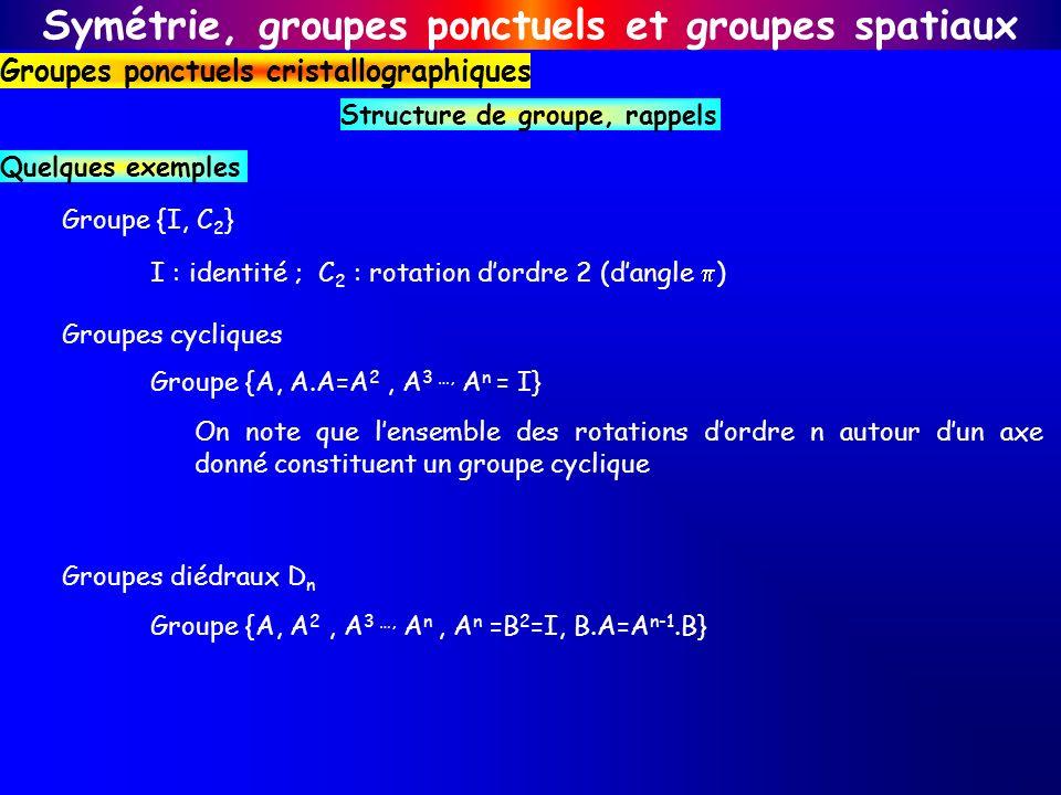 Symétrie, groupes ponctuels et groupes spatiaux Groupes ponctuels cristallographiques Structure de groupe, rappels Quelques exemples Groupe {I, C 2 }