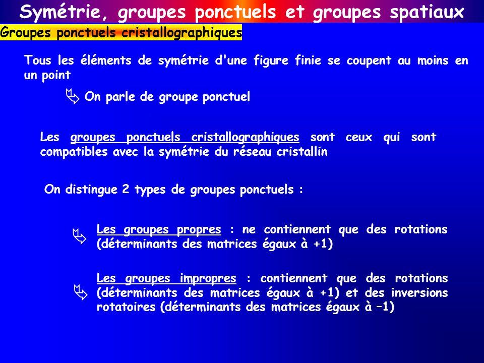 Symétrie, groupes ponctuels et groupes spatiaux Groupes ponctuels cristallographiques Tous les éléments de symétrie d'une figure finie se coupent au m