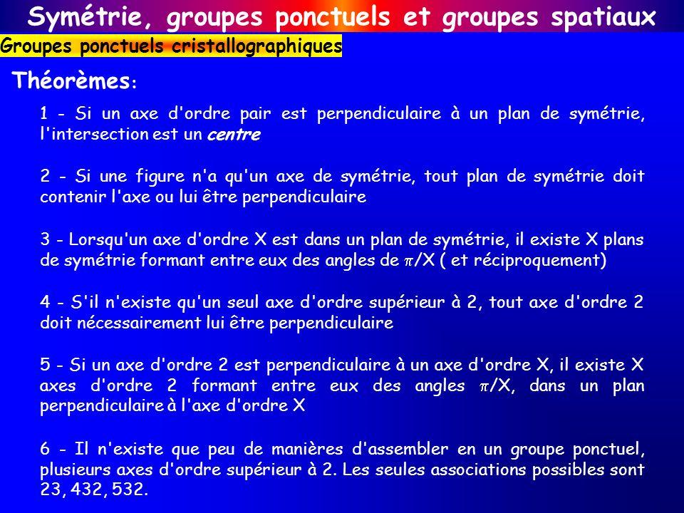 Symétrie, groupes ponctuels et groupes spatiaux Groupes ponctuels cristallographiques Théorèmes : 1 - Si un axe d'ordre pair est perpendiculaire à un