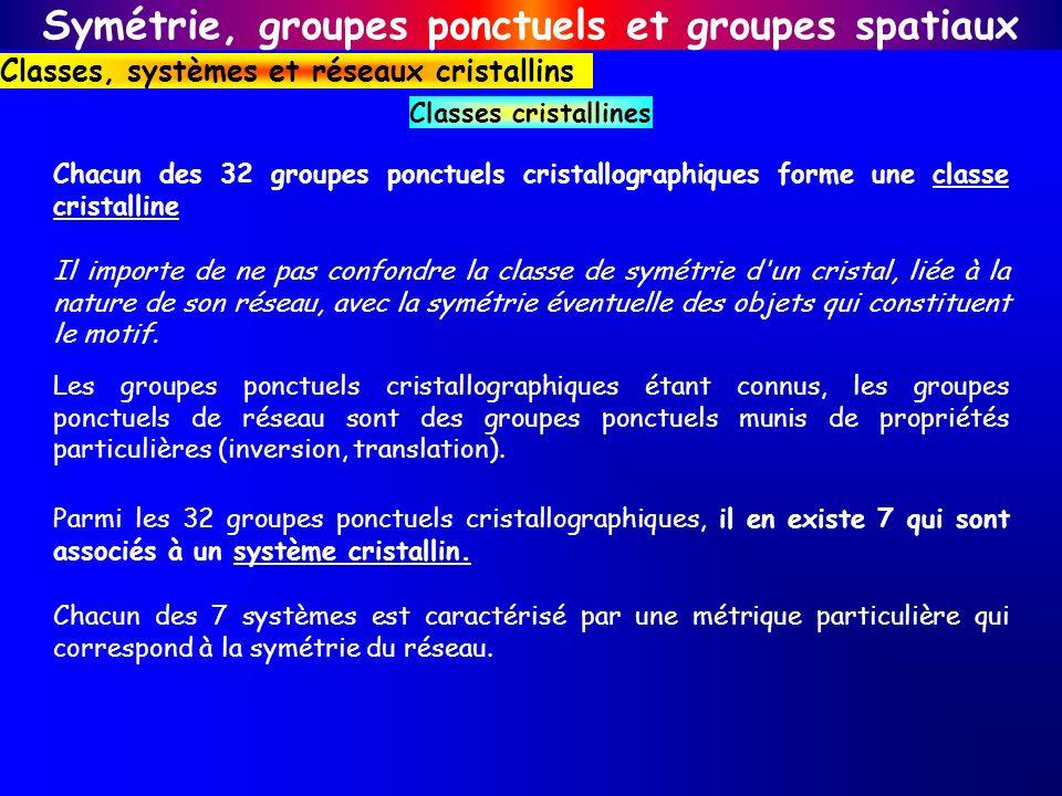Chacun des 32 groupes ponctuels cristallographiques forme une classe cristalline Symétrie, groupes ponctuels et groupes spatiaux Classes, systèmes et