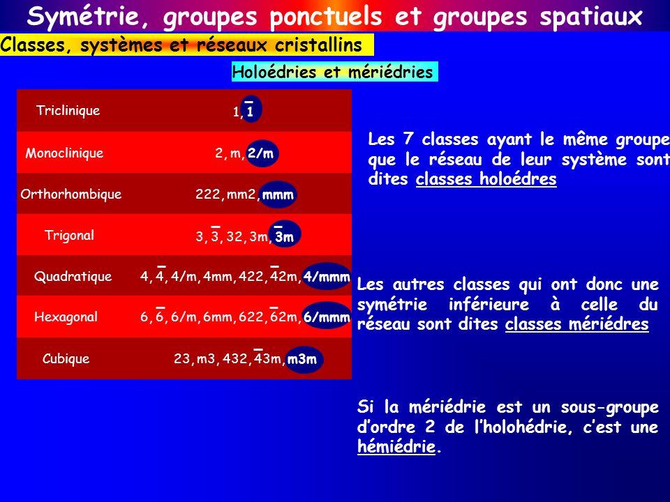 Symétrie, groupes ponctuels et groupes spatiaux Classes, systèmes et réseaux cristallins Holoédries et mériédries Triclinique 1, 1 Monoclinique2, m, 2