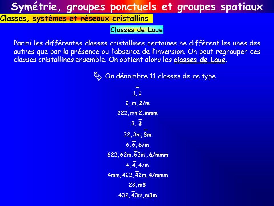 Symétrie, groupes ponctuels et groupes spatiaux Classes, systèmes et réseaux cristallins Classes de Laue Parmi les différentes classes cristallines ce
