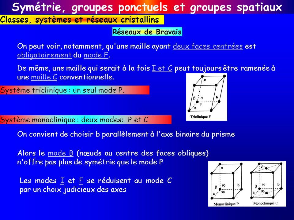 Symétrie, groupes ponctuels et groupes spatiaux Classes, systèmes et réseaux cristallins Réseaux de Bravais On peut voir, notamment, qu'une maille aya