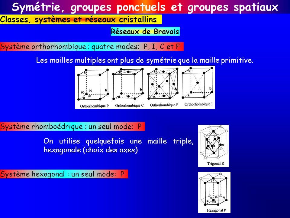 Symétrie, groupes ponctuels et groupes spatiaux Classes, systèmes et réseaux cristallins Réseaux de Bravais Système orthorhombique : quatre modes: P,