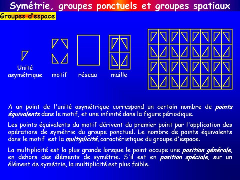 maille motif réseau Unité asymétrique A un point de l'unité asymétrique correspond un certain nombre de points équivalents dans le motif, et une infin