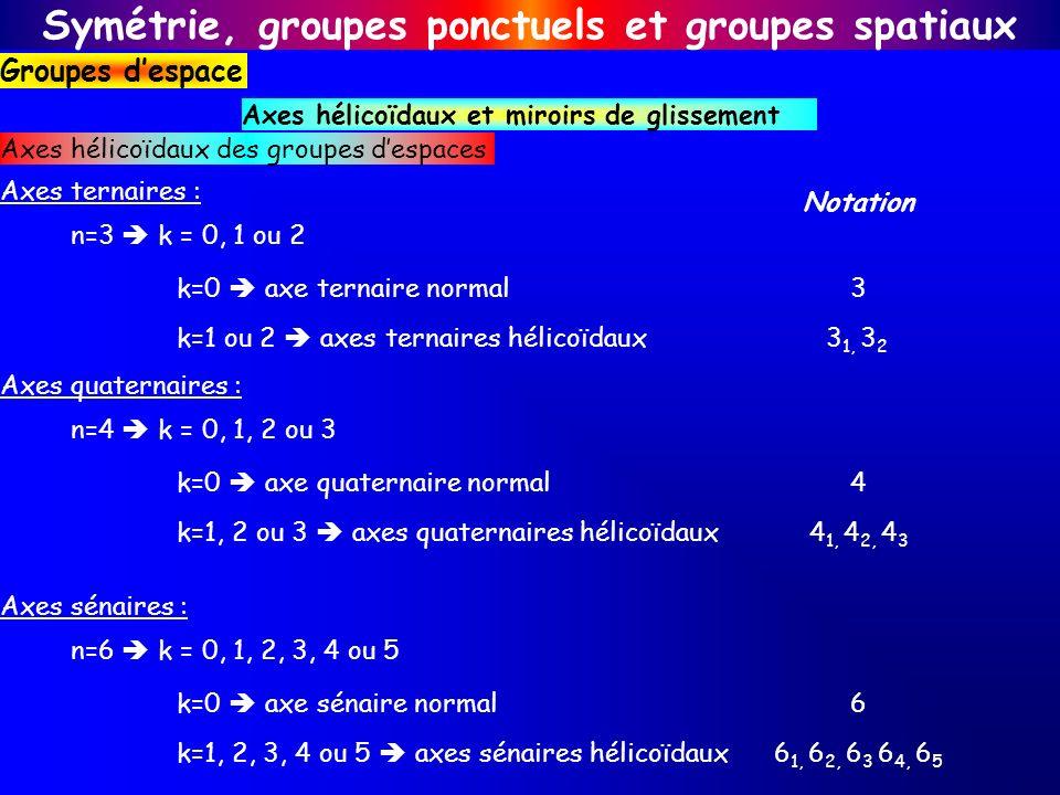 Axes ternaires : n=3 k = 0, 1 ou 2 k=0 axe ternaire normal3 k=1 ou 2 axes ternaires hélicoïdaux 3 1, 3 2 Notation Symétrie, groupes ponctuels et group