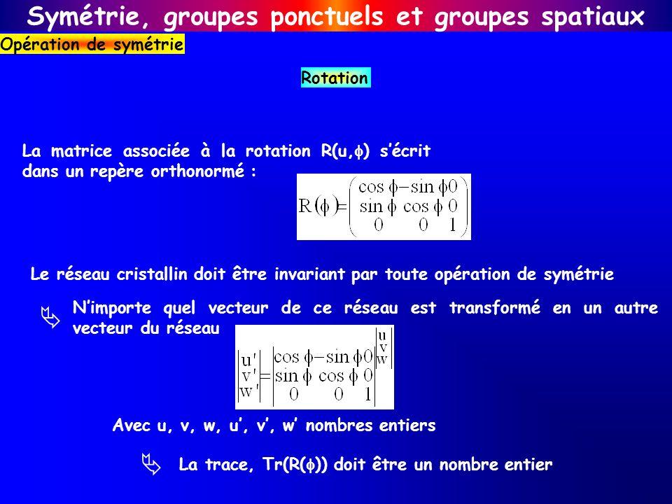 Symétrie, groupes ponctuels et groupes spatiaux Opération de symétrie Rotation La matrice associée à la rotation R(u, ) sécrit dans un repère orthonor