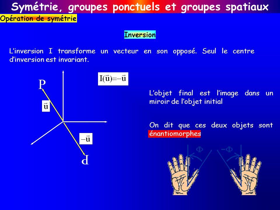 Symétrie, groupes ponctuels et groupes spatiaux Opération de symétrie Linversion I transforme un vecteur en son opposé. Seul le centre dinversion est