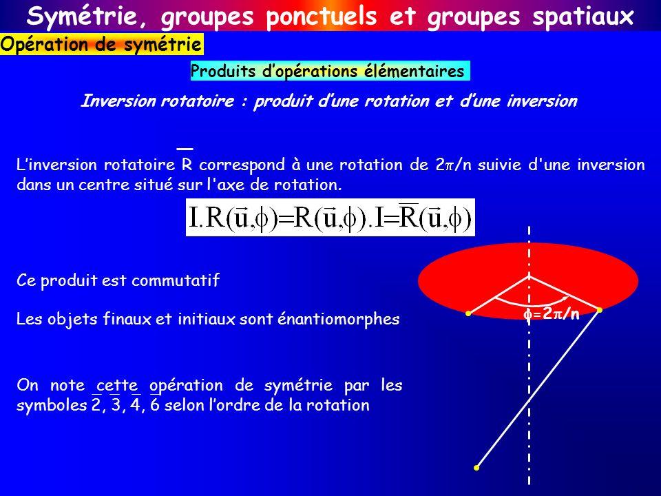 Symétrie, groupes ponctuels et groupes spatiaux Opération de symétrie Produits dopérations élémentaires Inversion rotatoire : produit dune rotation et
