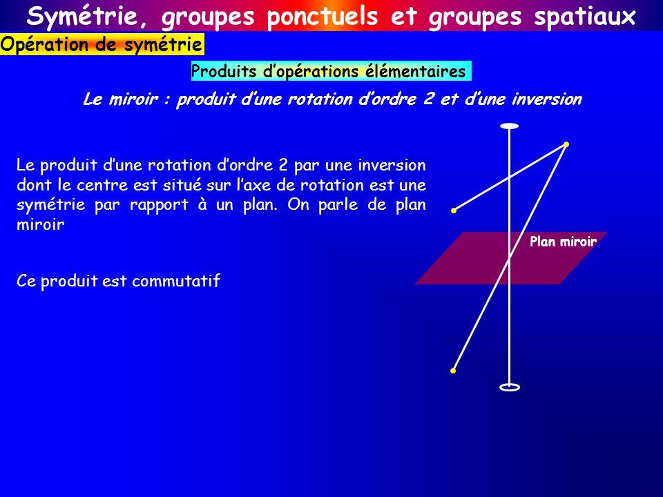 Symétrie, groupes ponctuels et groupes spatiaux Opération de symétrie Produits dopérations élémentaires Le miroir : produit dune rotation dordre 2 et