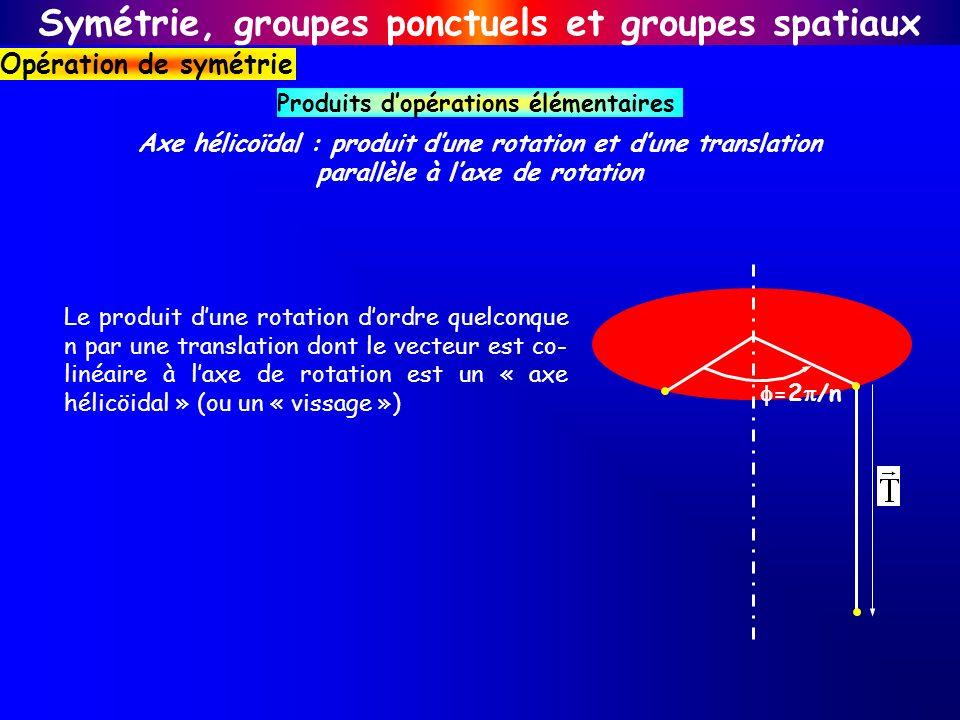 Symétrie, groupes ponctuels et groupes spatiaux Opération de symétrie Produits dopérations élémentaires Axe hélicoïdal : produit dune rotation et dune