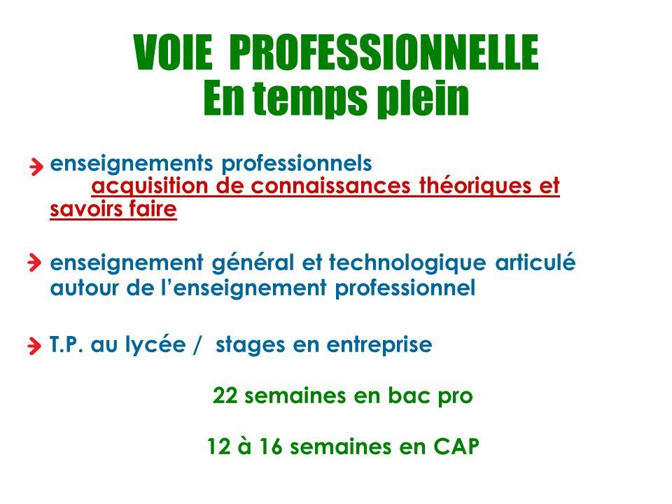 enseignements professionnels > acquisition de connaissances théoriques et savoirs faire enseignement général et technologique articulé autour de lenseignement professionnel T.P.