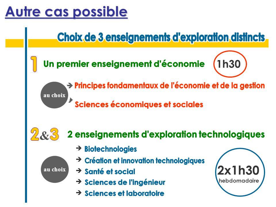Agenda en 3 ème Information aux élèves Portes ouvertes, stages...