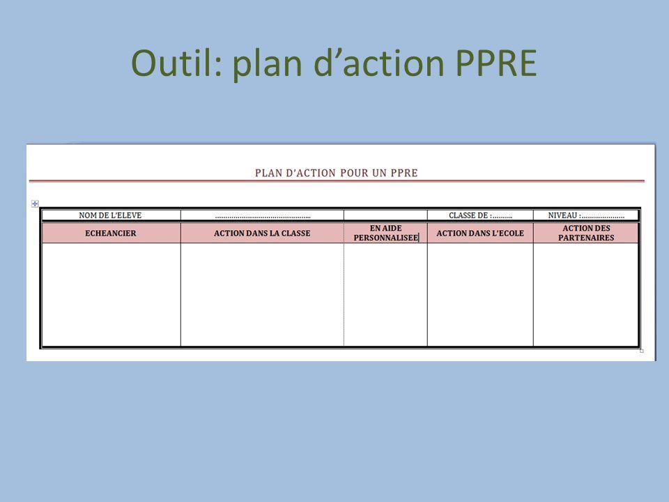 Optimiser laide personnalisée: 13/12 qui passe par La mise en œuvre dune démarche dévaluation 04/04