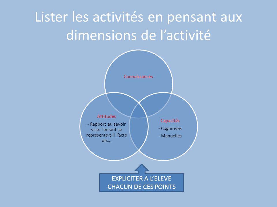 2 ème partie de lanimation (4 avril 2009) Evaluer ces compétences clés Mettre en œuvre une démarche dévaluation et de remédiation