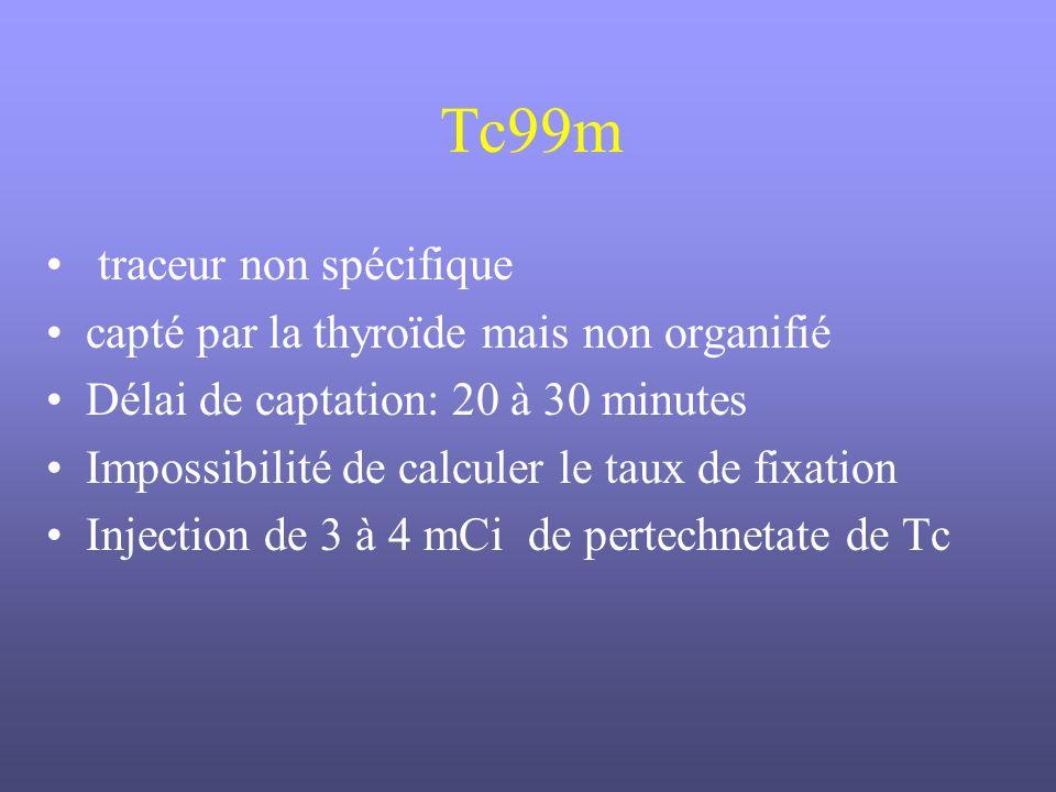Tc99m traceur non spécifique capté par la thyroïde mais non organifié Délai de captation: 20 à 30 minutes Impossibilité de calculer le taux de fixatio