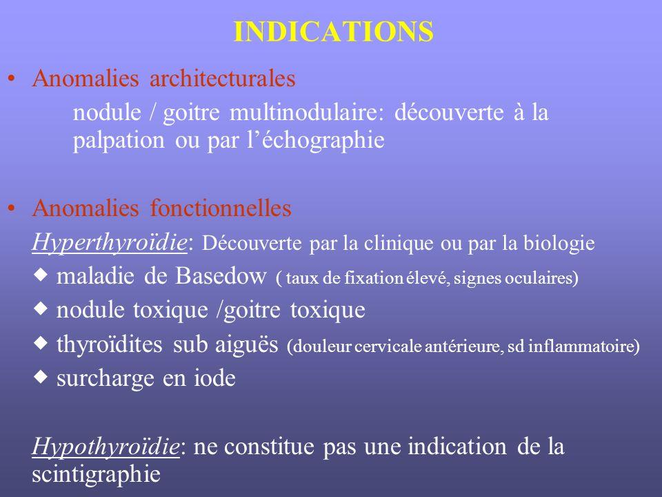 INDICATIONS Anomalies architecturales nodule / goitre multinodulaire: découverte à la palpation ou par léchographie Anomalies fonctionnelles Hyperthyr