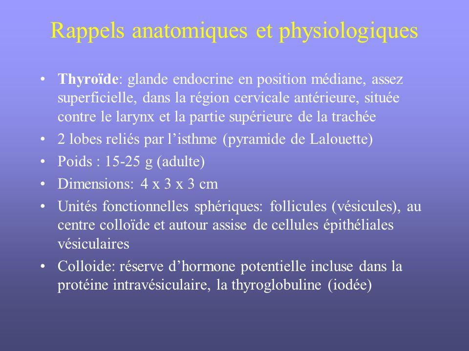 Synthèse des hormones thyroidiennes: –2 hormones T3 (triiodothyronine) et T4 (thyroxine) –Désiodation en périphérie de la T4 en T3 –Captation de liodure: I- est puisé dans la circulation sanguine à la base de la cellule folliculaire et concentré par un mécanisme actif –Oxydation et organification: de lautre côté, apical, I- est oxydé en I° (forme active); iodation des groupements tyrosiles de la Tg en MIT (monoiodotyrosine) et DIT; puis couplage pour former T3 et T4 (incluses dans la Tg) –Libération des HT dans la circulation par protéolyse de la Tg
