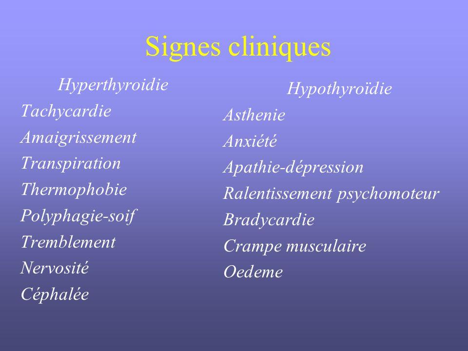 Signes cliniques Hyperthyroidie Tachycardie Amaigrissement Transpiration Thermophobie Polyphagie-soif Tremblement Nervosité Céphalée Hypothyroïdie Ast