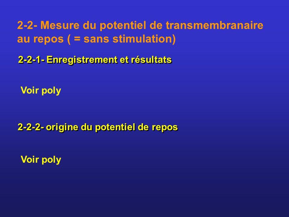 2-2- Mesure du potentiel de transmembranaire au repos ( = sans stimulation) 2-2-1- Enregistrement et résultats 2-2-2- origine du potentiel de repos Vo