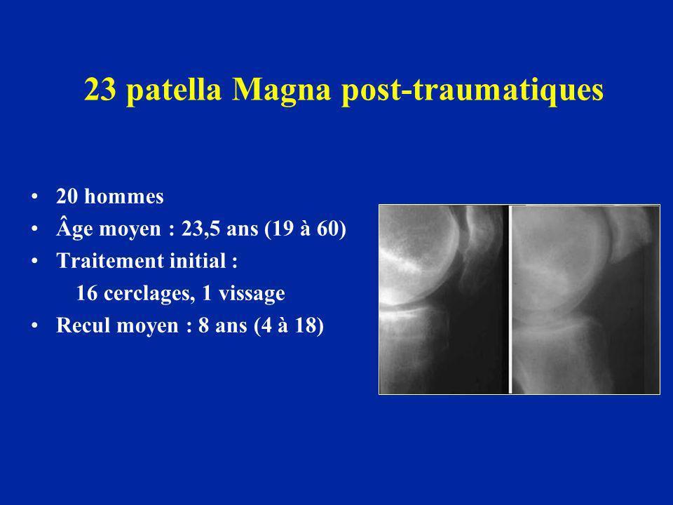 23 patella Magna post-traumatiques 20 hommes Âge moyen : 23,5 ans (19 à 60) Traitement initial : 16 cerclages, 1 vissage Recul moyen : 8 ans (4 à 18)