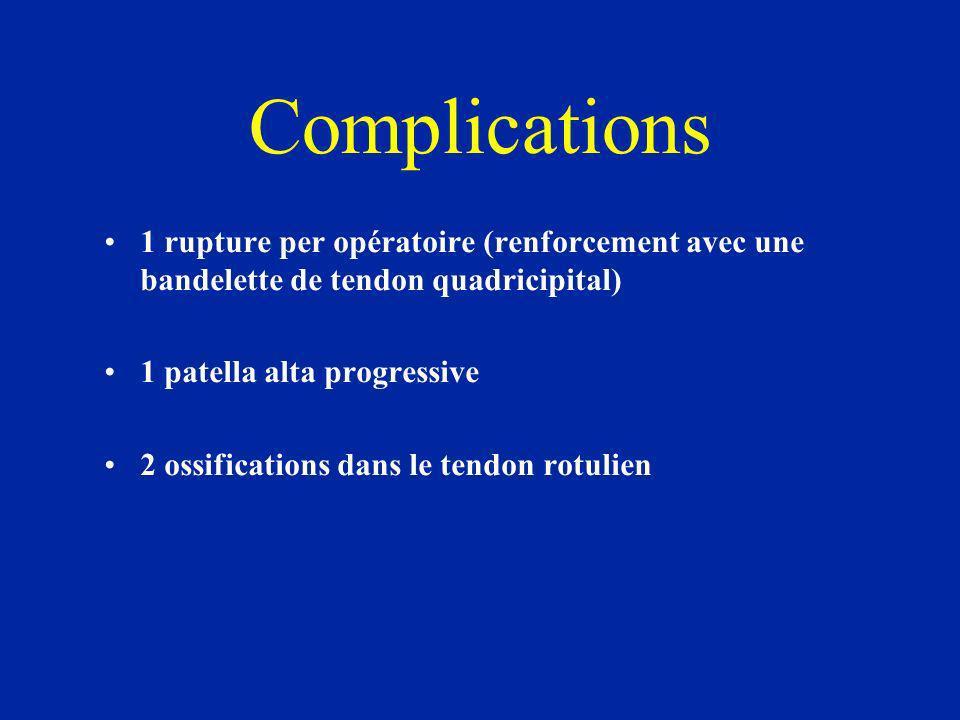 Complications 1 rupture per opératoire (renforcement avec une bandelette de tendon quadricipital) 1 patella alta progressive 2 ossifications dans le t