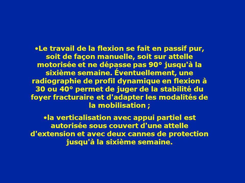 Le travail de la flexion se fait en passif pur, soit de façon manuelle, soit sur attelle motorisée et ne dépasse pas 90° jusqu'à la sixième semaine. É