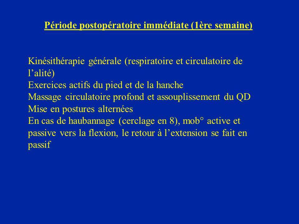 Période postopératoire immédiate (1ère semaine) Kinésithérapie générale (respiratoire et circulatoire de lalité) Exercices actifs du pied et de la han
