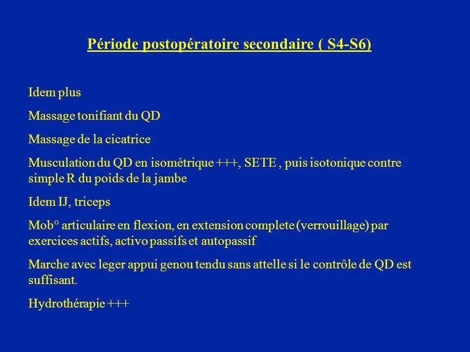 Période postopératoire secondaire ( S4-S6) Idem plus Massage tonifiant du QD Massage de la cicatrice Musculation du QD en isométrique +++, SETE, puis