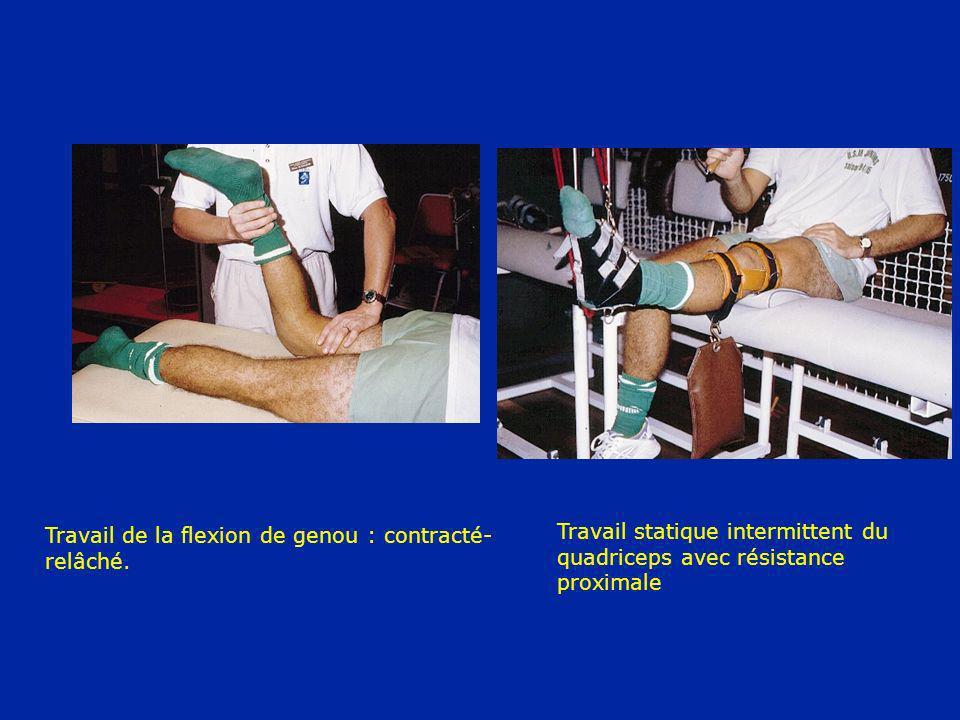 Travail de la flexion de genou : contracté- relâché. Travail statique intermittent du quadriceps avec résistance proximale