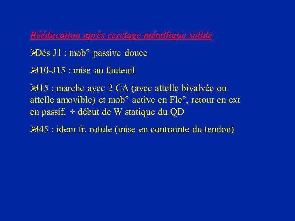 Rééducation après cerclage métallique solide Dès J1 : mob° passive douce J10-J15 : mise au fauteuil J15 : marche avec 2 CA (avec attelle bivalvée ou a