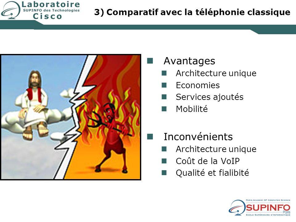 3)Comparatif avec la téléphonie classique Avantages Architecture unique Economies Services ajoutés Mobilité Inconvénients Architecture unique Coût de