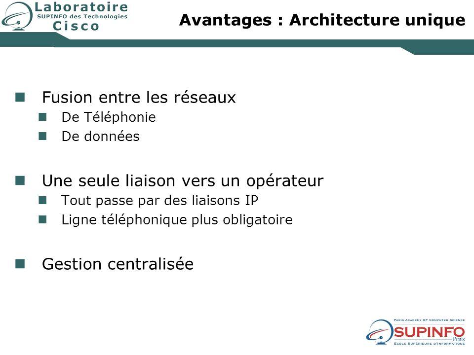 Avantages : Architecture unique Fusion entre les réseaux De Téléphonie De données Une seule liaison vers un opérateur Tout passe par des liaisons IP L