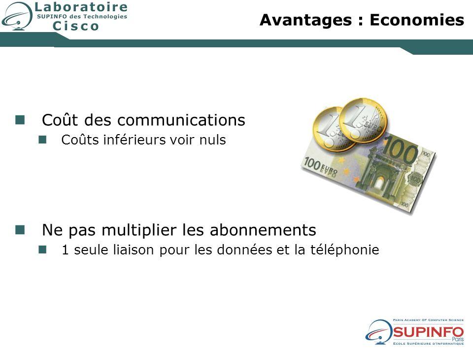 Avantages : Economies Coût des communications Coûts inférieurs voir nuls Ne pas multiplier les abonnements 1 seule liaison pour les données et la télé