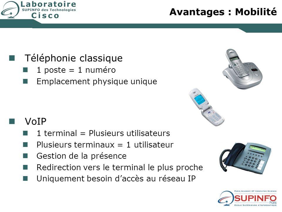 Avantages : Mobilité Téléphonie classique 1 poste = 1 numéro Emplacement physique unique VoIP 1 terminal = Plusieurs utilisateurs Plusieurs terminaux