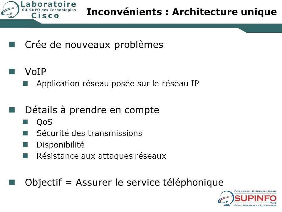 Inconvénients : Architecture unique Crée de nouveaux problèmes VoIP Application réseau posée sur le réseau IP Détails à prendre en compte QoS Sécurité