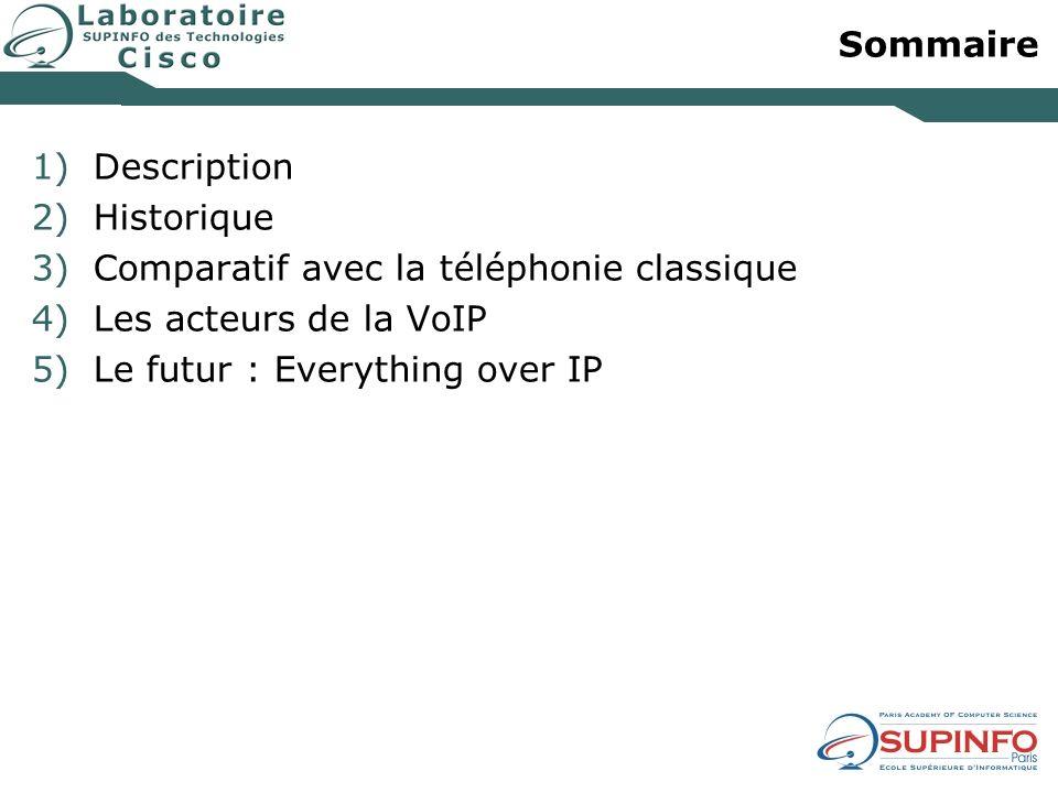 Sommaire 1)Description 2)Historique 3)Comparatif avec la téléphonie classique 4)Les acteurs de la VoIP 5)Le futur : Everything over IP