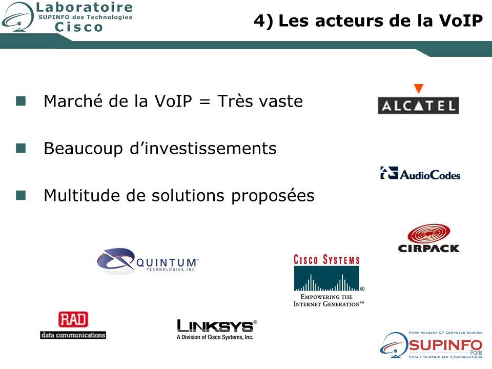 4)Les acteurs de la VoIP Marché de la VoIP = Très vaste Beaucoup dinvestissements Multitude de solutions proposées