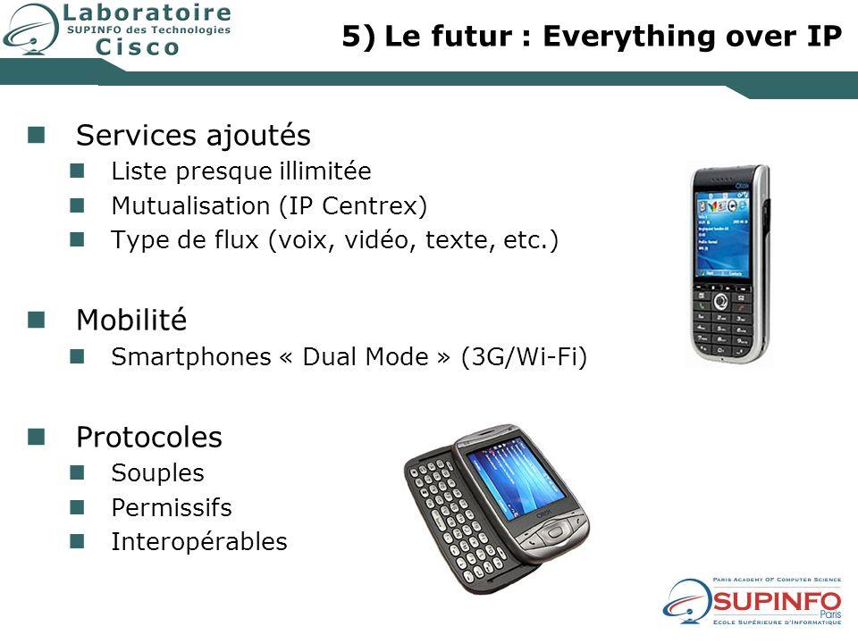 5)Le futur : Everything over IP Services ajoutés Liste presque illimitée Mutualisation (IP Centrex) Type de flux (voix, vidéo, texte, etc.) Mobilité S