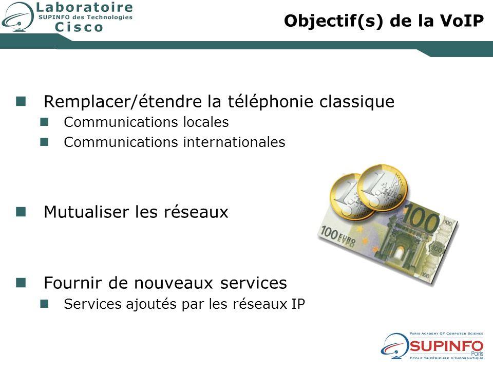 Objectif(s) de la VoIP Remplacer/étendre la téléphonie classique Communications locales Communications internationales Mutualiser les réseaux Fournir