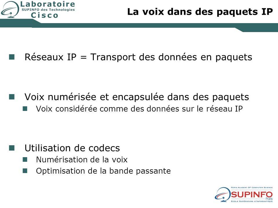 La voix dans des paquets IP Réseaux IP = Transport des données en paquets Voix numérisée et encapsulée dans des paquets Voix considérée comme des donn
