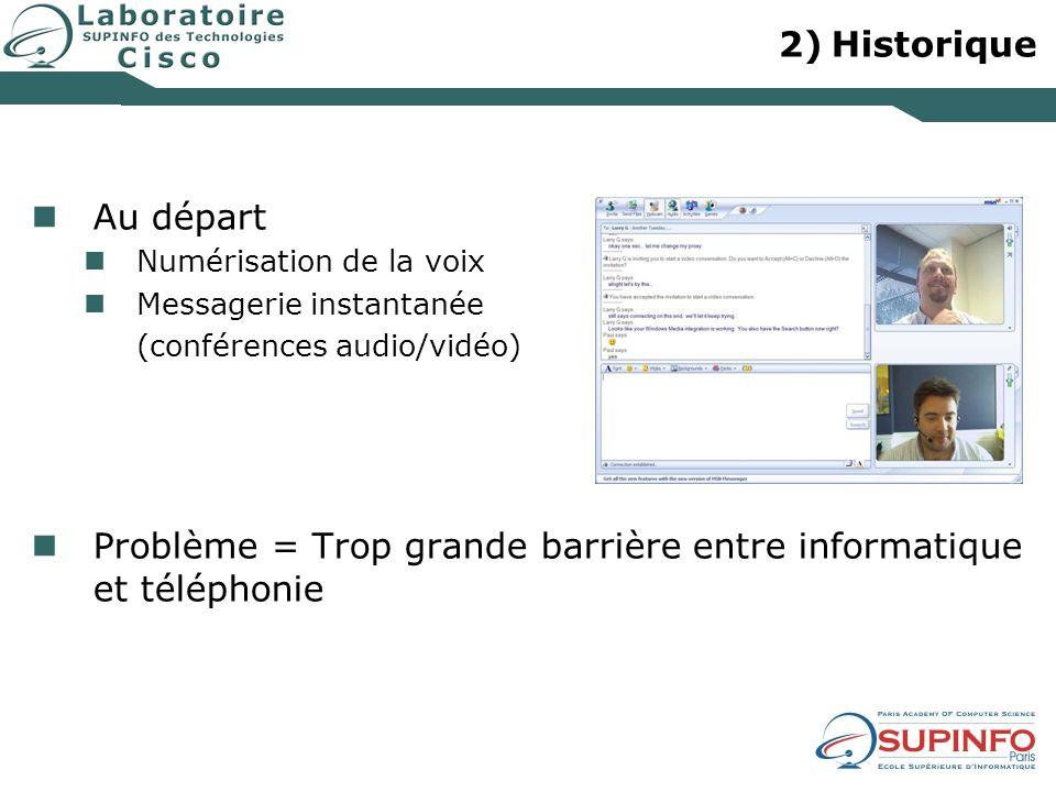 2)Historique Au départ Numérisation de la voix Messagerie instantanée (conférences audio/vidéo) Problème = Trop grande barrière entre informatique et