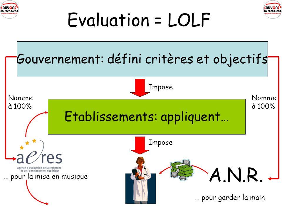Evaluation = LOLF Gouvernement: défini critères et objectifs Etablissements: appliquent… Impose Nomme à 100% … pour la mise en musique Nomme à 100% … pour garder la main A.N.R.
