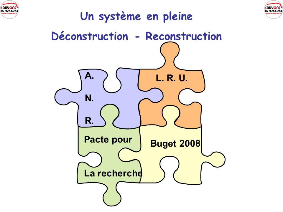 Buget 2008 Pacte pour La recherche L. R. U. A. N.