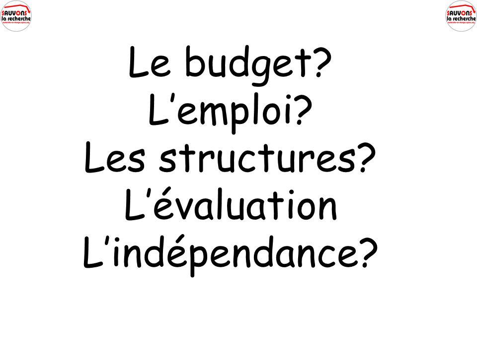 Le budget Lemploi Les structures Lévaluation Lindépendance
