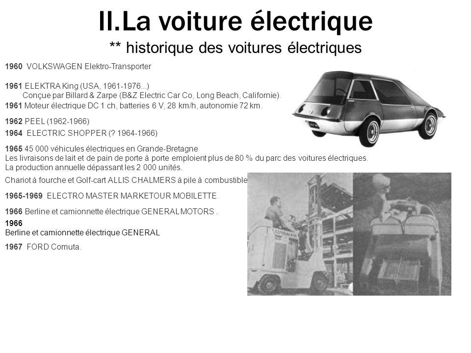 II.La voiture électrique ** historique des voitures électriques 1960 VOLKSWAGEN Elektro-Transporter 1961 ELEKTRA King (USA, 1961-1976...) Conçue par B