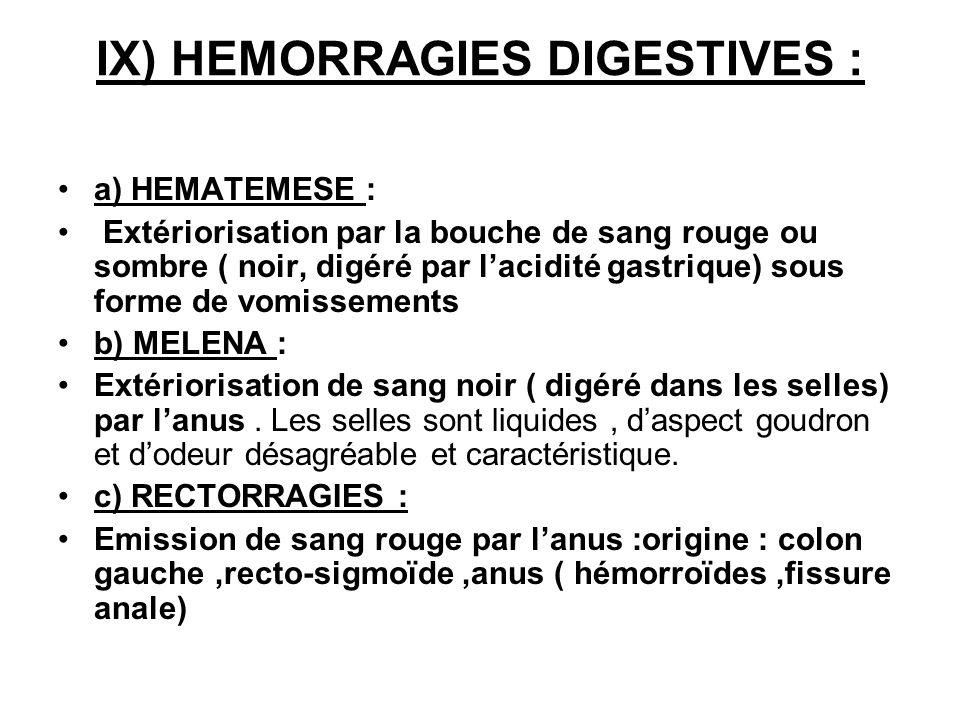 IX) HEMORRAGIES DIGESTIVES : a) HEMATEMESE : Extériorisation par la bouche de sang rouge ou sombre ( noir, digéré par lacidité gastrique) sous forme d