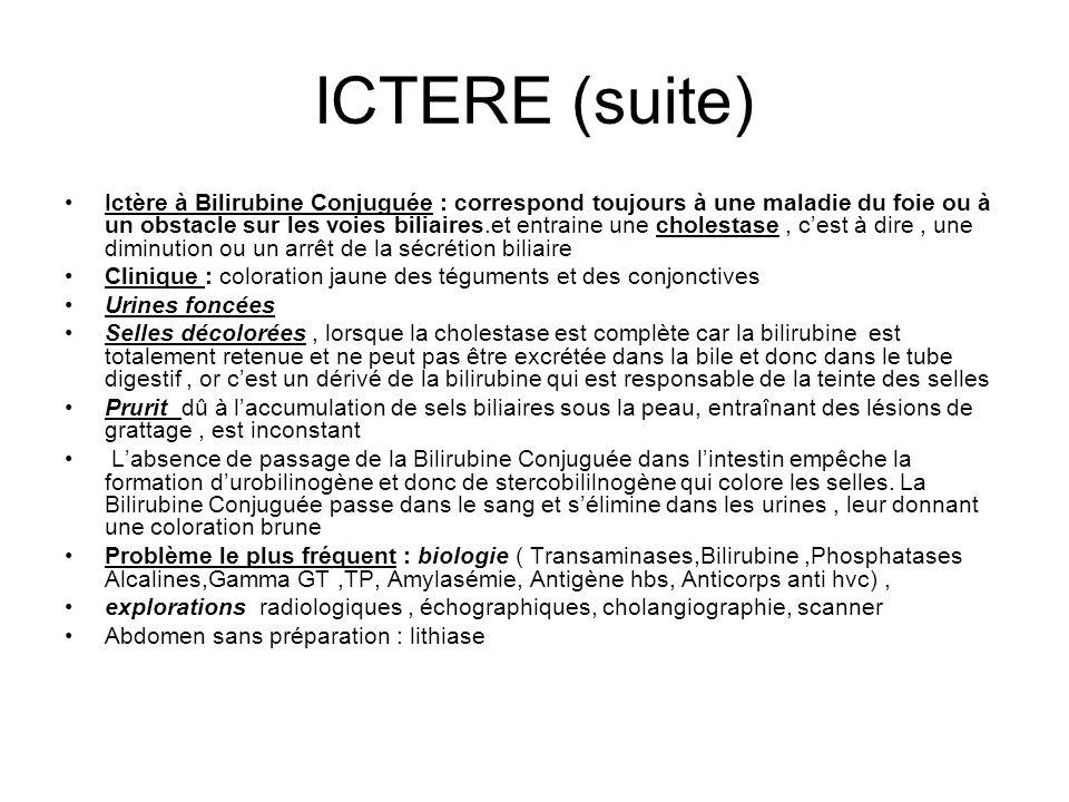 ICTERE (suite) Ictère à Bilirubine Conjuguée : correspond toujours à une maladie du foie ou à un obstacle sur les voies biliaires.et entraine une chol