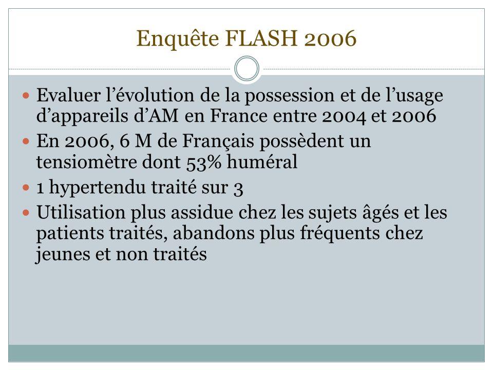 Enquête FLASH 2006 Evaluer lévolution de la possession et de lusage dappareils dAM en France entre 2004 et 2006 En 2006, 6 M de Français possèdent un